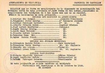 14- Relación componentes ayuntamiento- 24-10-1936